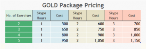 Police Assessment Center Training GOLD Package Pricing